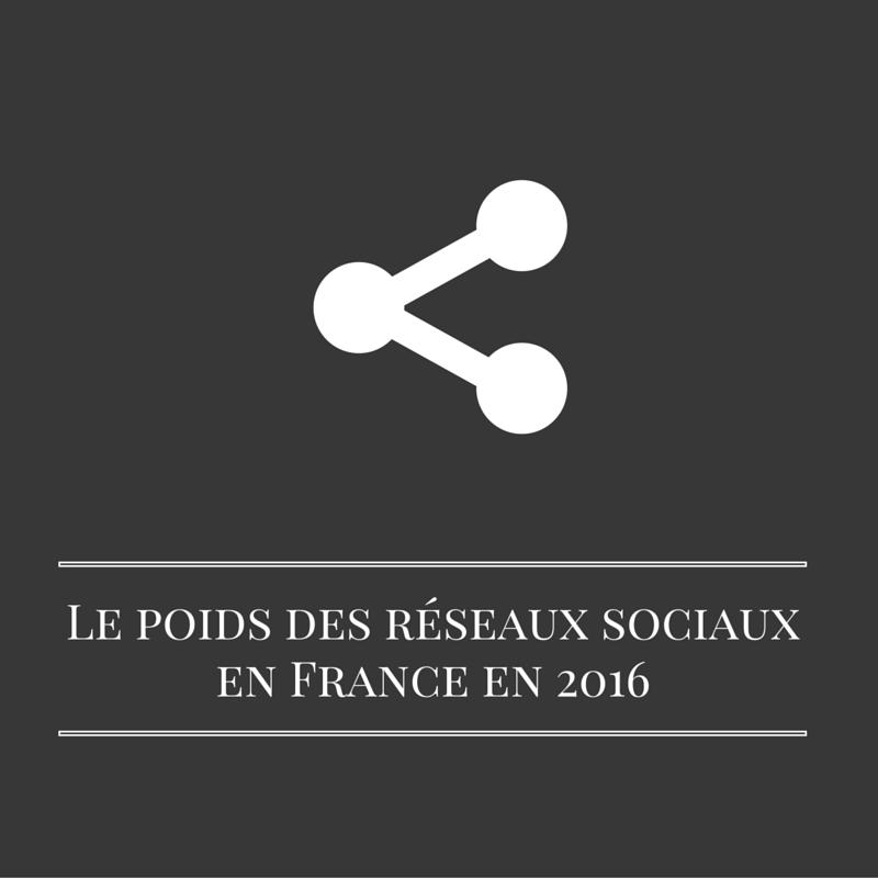 Réseaux sociaux 2016 - Les Bruits du Digital